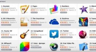 Баг в Mac App Store