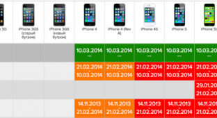 Прошиться на iOS 7.0.6 больше невозможно