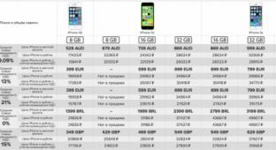 Переработаны наши сравнительные таблицы цен на iPhone iPad и iPod