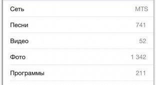 Притча об iOS 8, исчезнувших гигабайтах и наглости конкурентов